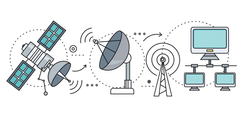 Wie funktioniert Internet über Satellit